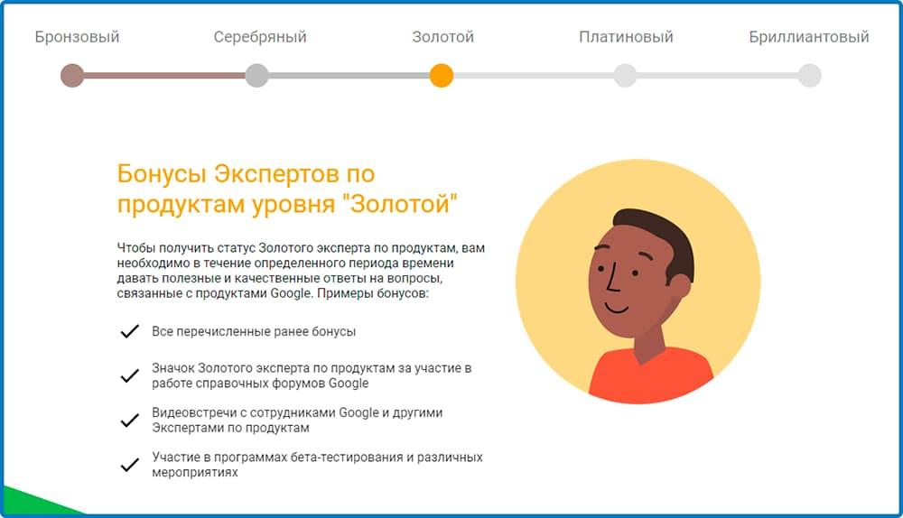 Программа экспертов по продуктам Google